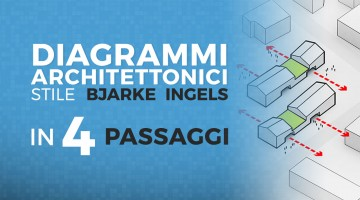 Diagrammi di architettura: impara le strategie di Bjarke Ingels.